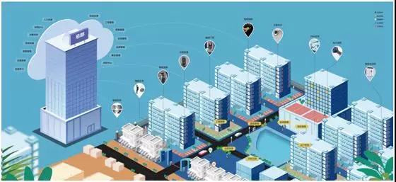 优科达物业APP签约犀牛云解决方案,打造智慧平台塑造物业管理新高度
