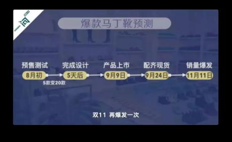 对话杨国安:所谓转型,表面是技术,本质是人-犀牛云.png