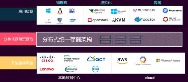 APP开发、软件定制-犀牛云解决方案
