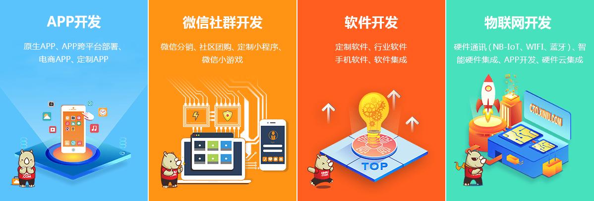 APP开发、软件定制开发-犀牛云解决方案.jpg
