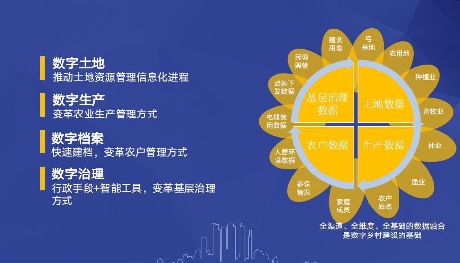 犀牛云解决方案:助力湖北省汀祖镇探索数字乡村实施方案,促进乡镇振兴可持续发展