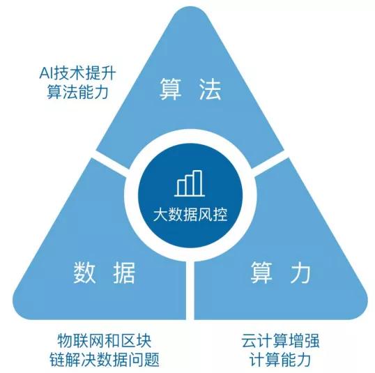 犀牛云解决方案-APP开发,软件定制,企业数字化转型